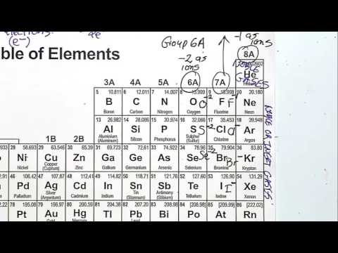 The Mass Spectra of Elements - Chemistry LibreTexts