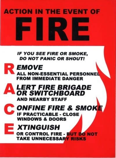 Action in Event of Fire Sign