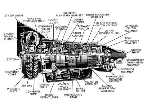 parts diagram for 4l60e transmission - Yahoo Search
