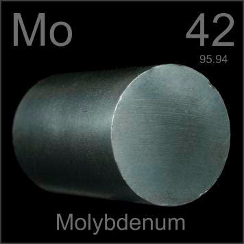 Pictures, stories, and facts about the element Molybdenum