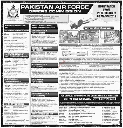 Join Pakistan Air Force as Short Service Commission 2021